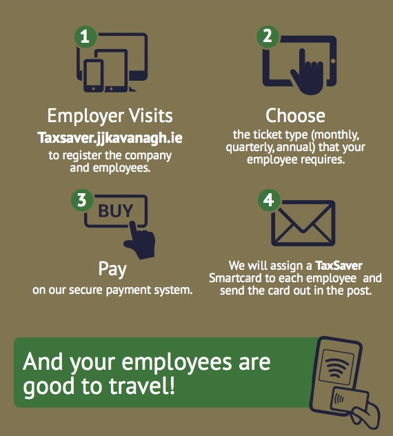 Taxsaver registration steps